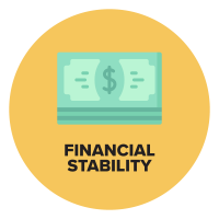 Animated yellow circle with a stack of green money in the center and the words Financial Stability underneath the stack of money.