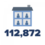 112,872Renter households in Nevada that pay more than half of their income to housing.